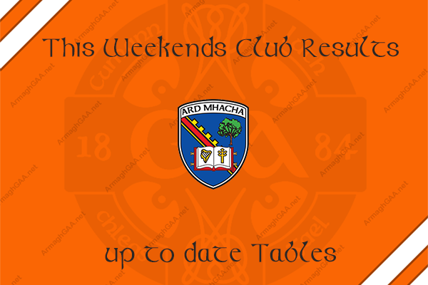 This week's club results