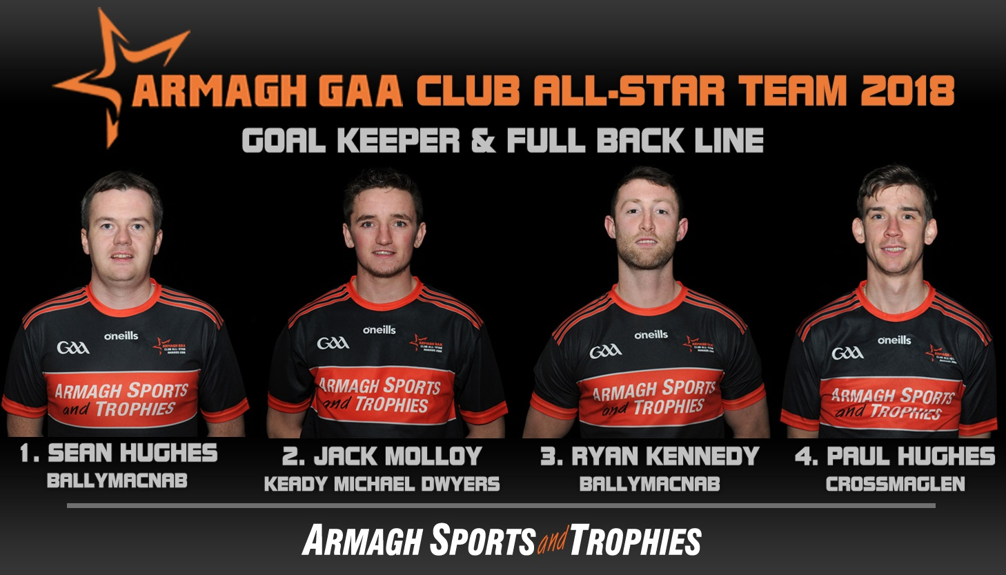 Armagh Club All Star Awards 2018…Goalkeeper & Full Back Line announced