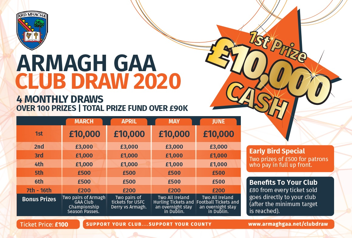 Link to Club Draw driving club funds post