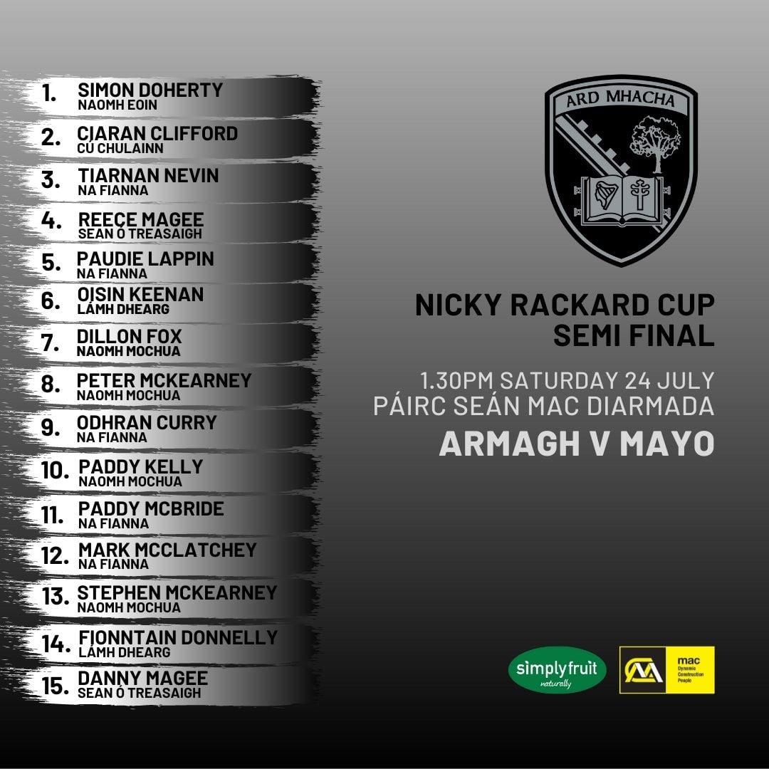 TEAM NEWS: Padraig O'Connor has named his side to face Mayo